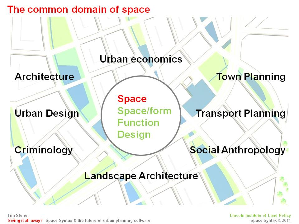 Space syntax the future of urban planning software the for Spatial analysis architecture