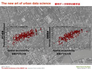 Tim Stonor_The spatial architecture of the SMART city_Japanese_141028.011