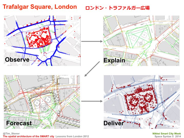 The spatial architecture of the smart city the power of for Spatial analysis architecture
