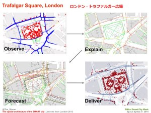 Tim Stonor_The spatial architecture of the SMART city_Japanese_141028.017