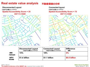 Tim Stonor_The spatial architecture of the SMART city_Japanese_141028.019