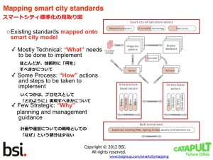 Tim Stonor_The spatial architecture of the SMART city_Japanese_141028.037