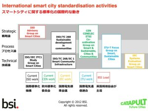 Tim Stonor_The spatial architecture of the SMART city_Japanese_141028.038