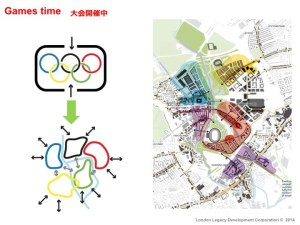 Tim Stonor_The spatial architecture of the SMART city_Japanese_141028.050